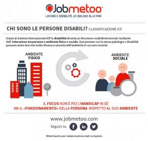 Chi sono le persone disabili - Jobmetoo