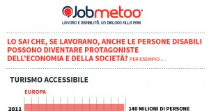 Il disabile che lavora è un protagonista della società