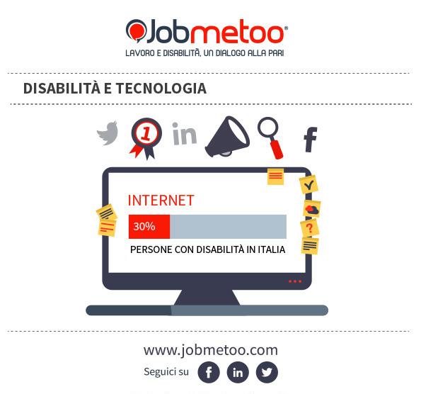 Disabilità e Tecnologia: Infografica Jobmetoo