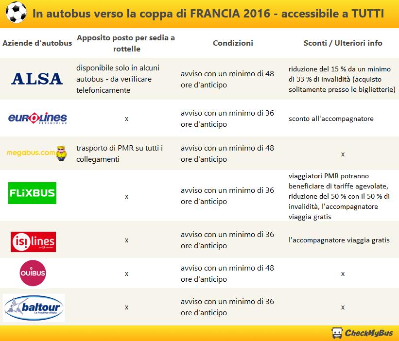 accessibilita_aziende_autobus